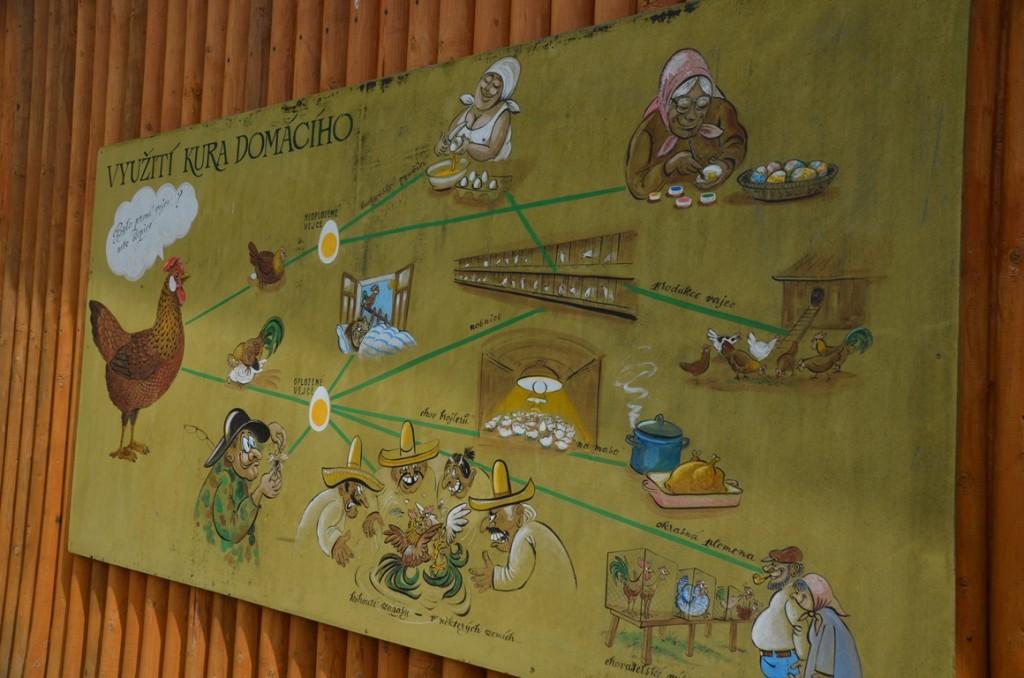 Zoopark Vyskov bord